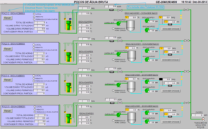 Supervisório de sistema de automação de poços