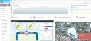 Exemplo de dashboard do Sistema Web de Relatórios e Supervisório