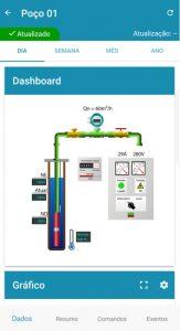 Exemplo de tela do Hidromobile - Monitoramento de poços no celular